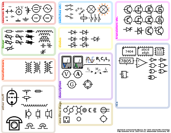The Many Circuit Symbols People Use