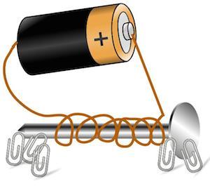electromagnet experiment conclusion