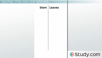 empty stem and leaf chart