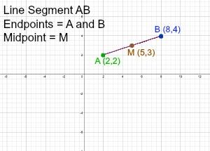 End Point: Definition & Formula - Video & Lesson ...