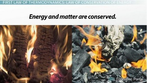 Energy and Matter Are Conserved