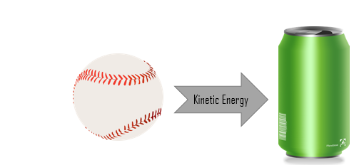 Energy transfer…. Examples of lots of kinetic energy. Ppt download.