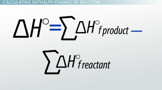 Standard Enthalpy of Formation Explanation Calculations Video – Heat of Formation Worksheet