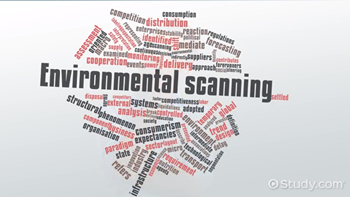techniques of environmental scanning in business environment