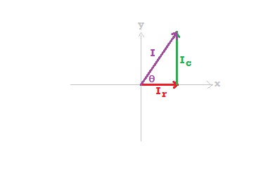 The figure shows a parallel RC circuit. (a) Use a phasor ...
