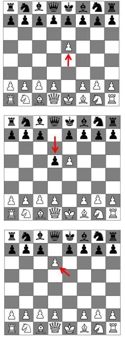 Rules Of Chess Lesson For Kids Study