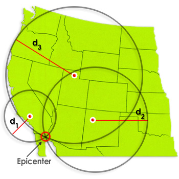Instructions for Locating an Earthquake Epicenter - ppt video ...
