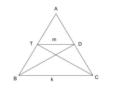 Forex lwma triangular half length