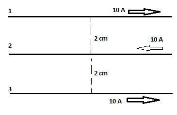 What Is The Net Force Magnitude And Direction On Each