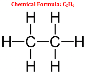 uses of ethene In the manufacture of many important polymers like polyethene and polyvinyl chloride (pvc) these polymers are used in the manufacture of raincoats, shoe soles, pipes.