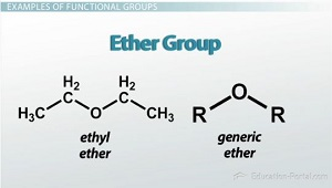 Ether Group