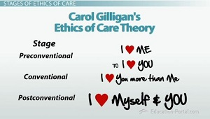 ethics of care theory