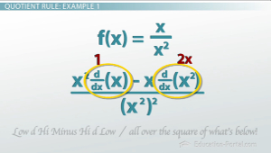 Example 1 Quotient Rule