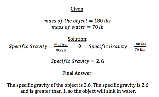 What Is Specific Gravity Definition Formula Calculation