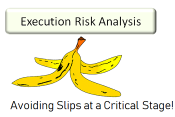 Execution Risk Analysis