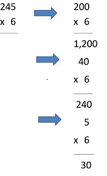 how to explain extended multiplication grade 3