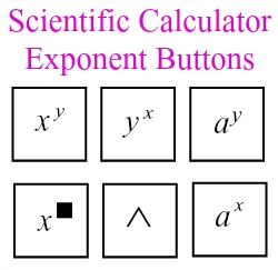 Using Exponents on a Scientific Calculator | Study.com