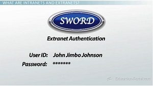 Extranet Authentication