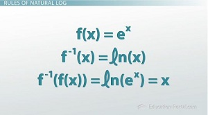 Exponentials, Logarithms & the Natural Log - Video & Lesson ...
