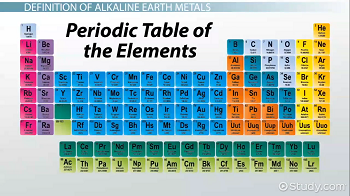 Alkaline earths group 2a elements definition properties video alkaline earth metals include beryllium be magnesium mg calcium ca strontium sr barium ba and radium ra elements are grouped together urtaz Choice Image