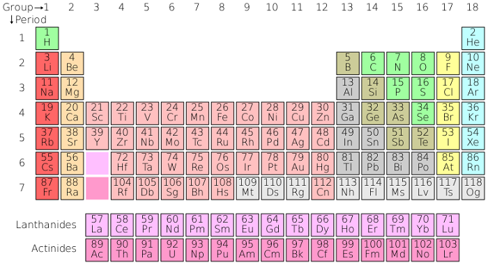 Variable valency covalency in chemistry study periodic table urtaz Image collections