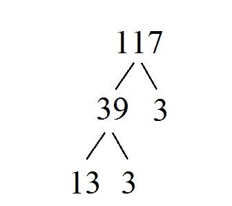 How to Find the Prime Factorization of a Number - Video & Lesson