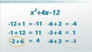 Factoring Quadratics Example