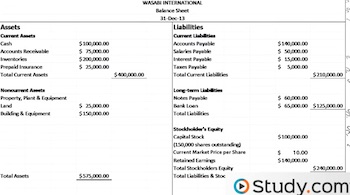 example of balance sheet