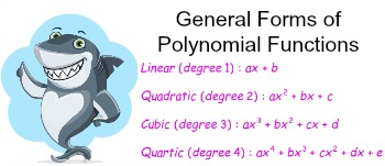 modeling with polynomial functions study com