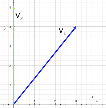 Two independent vectors
