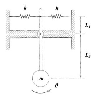 Determine the equation of the \theta - motion and the