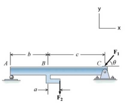 Determine the reaction forces at supports on a horizontal