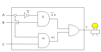 Resulting Combinational Logic Circuit
