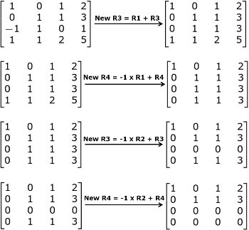 row reduction steps for finding reduced row echelon form