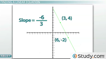 How to Write a Linear Equation - Video & Lesson Transcript