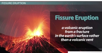 Volcanic landforms types formation video lesson transcript eruption fissure type ccuart Gallery