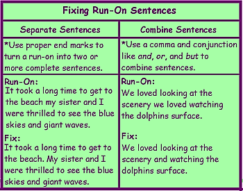 Run-On Sentences Lesson for Kids: Definition & Examples