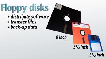 What Is a Floppy Disk? - Definition, Advantages & Disadvantages