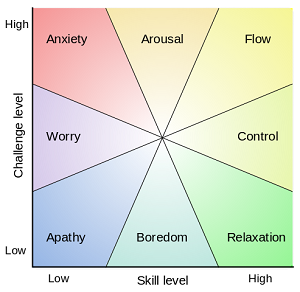 Flow Matrix