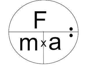 What is the Formula for Force? - Definition & Explanation