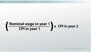 Adjusting Wages for the Inflation Rate - Video & Lesson