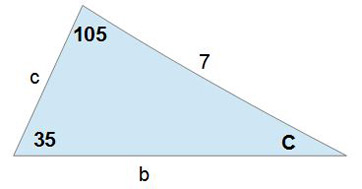 how to solve using mersennes law