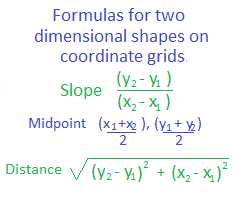 Slope, Midpoint, Parallelism & Distance in the Coordinate
