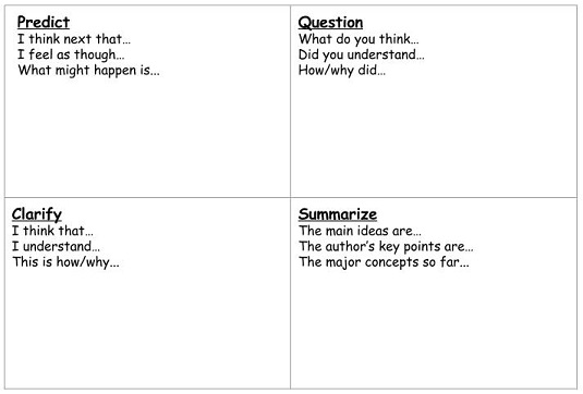 Using Graphic Organizers In Reciprocal Teaching Study Com