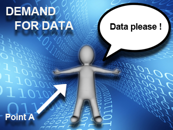 demand for data