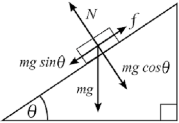 read Circuit Theory of Linear
