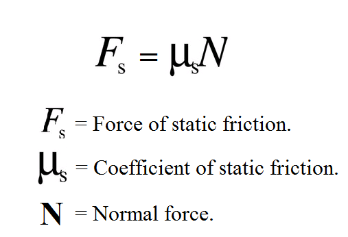 Static Friction Definition Formula Examples Video Lesson – Coefficient of Friction Worksheet