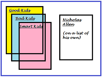 Nicholas nick allen from frindle character description traits lists fandeluxe Image collections