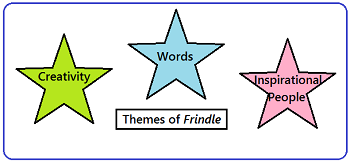 Frindle themes study the themes of frindle are the value of words the value of creativity and the value of inspirational people fandeluxe Image collections