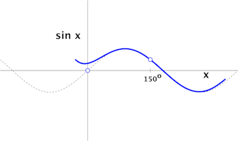 Taylor Series for sin(x): How-to & Steps - Video & Lesson